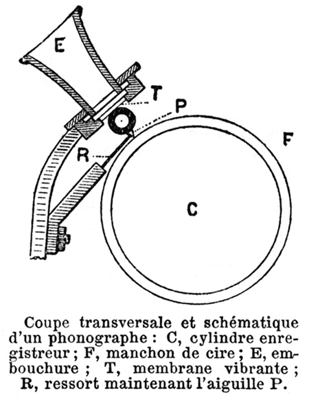 phonographe1897.jpg